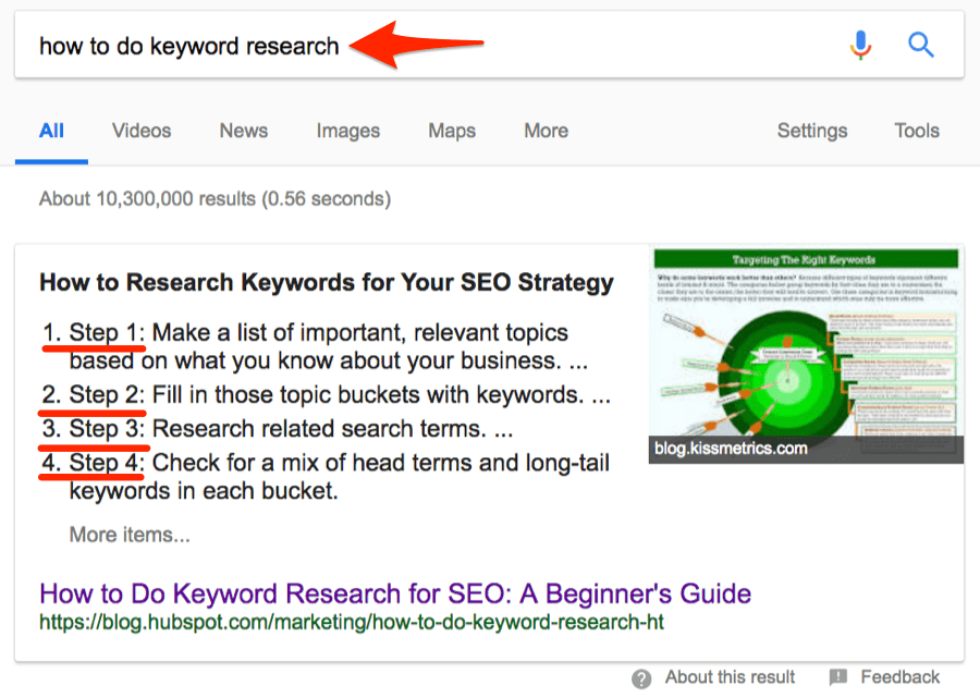 featured snippet how to do keyword research markup issue