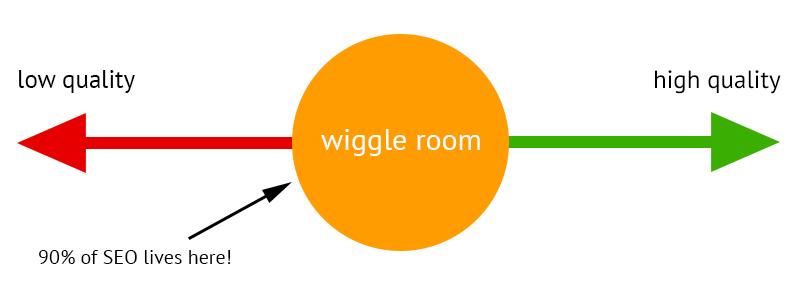 link building wiggle room
