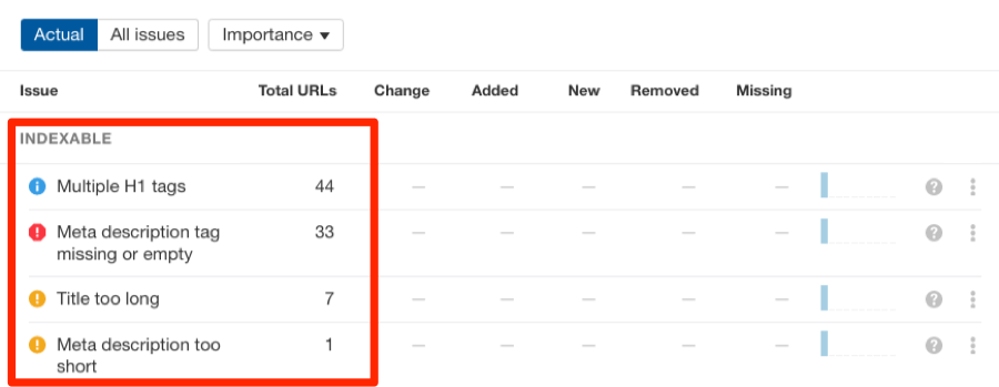 on page issues site audit html tags