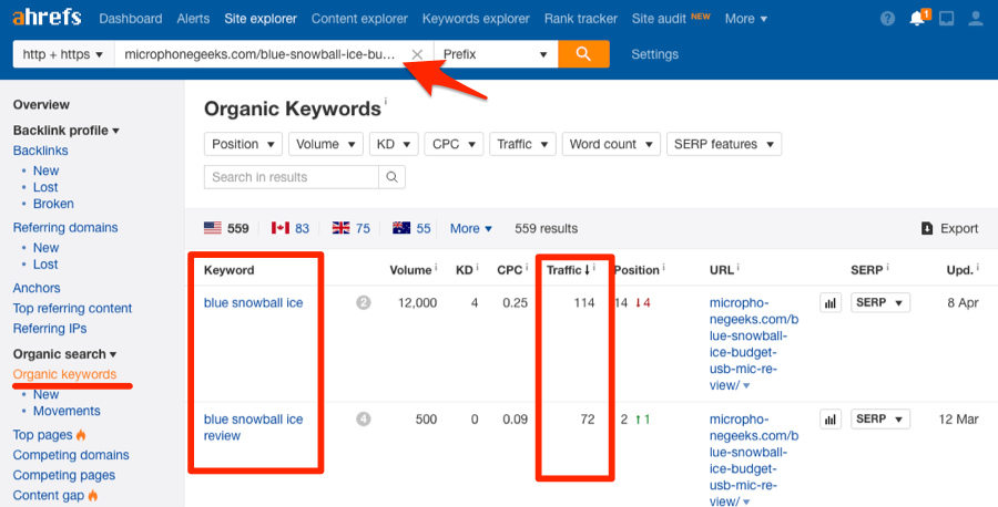 site explorer organic keywords