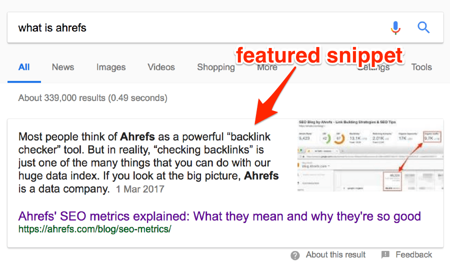 what is ahrefs featured snippet