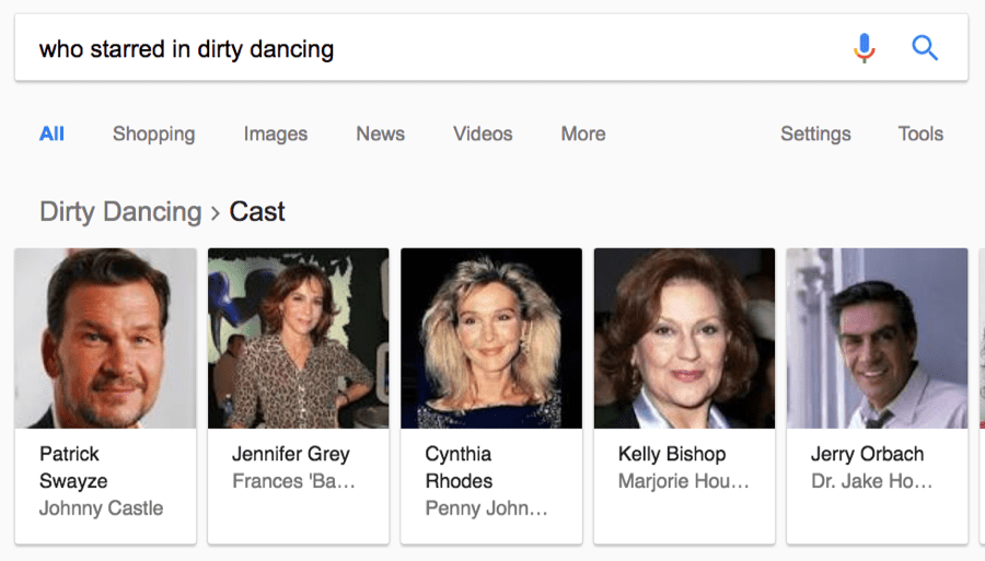 what starred in dirty dancing knowledge graph