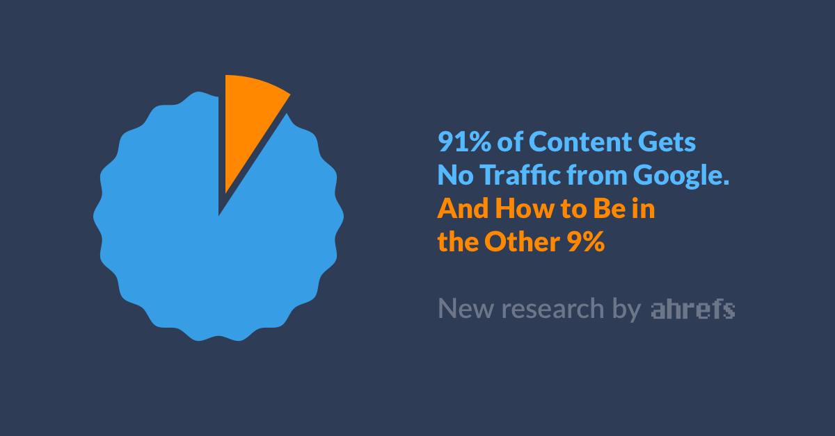 91% of Content Gets No Traffic From Google  And How to Be in the