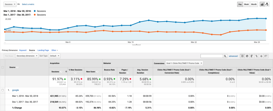 google analytics screenshot 2