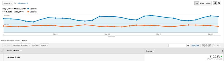 google analytics screenshot 3