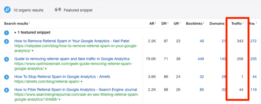 referral spam google analytics
