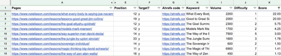 search analytics 6