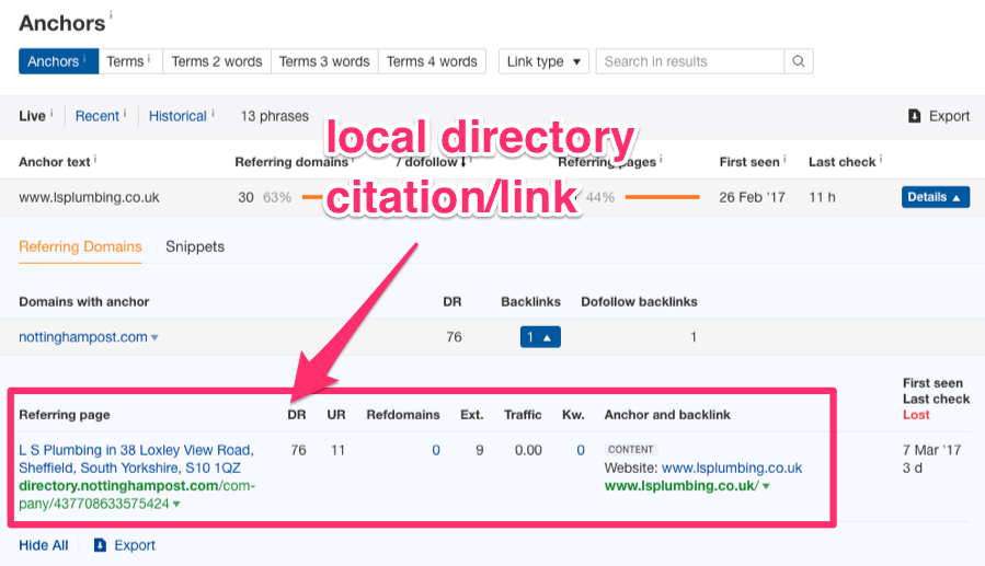 ahrefs anchors local citation