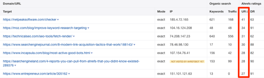 batch analysis url rating sort