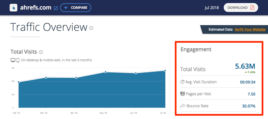 similarweb traffic