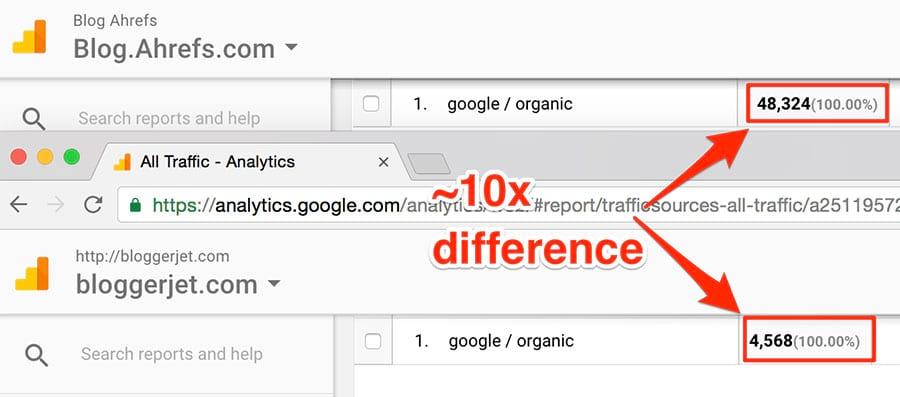 03 google analytics
