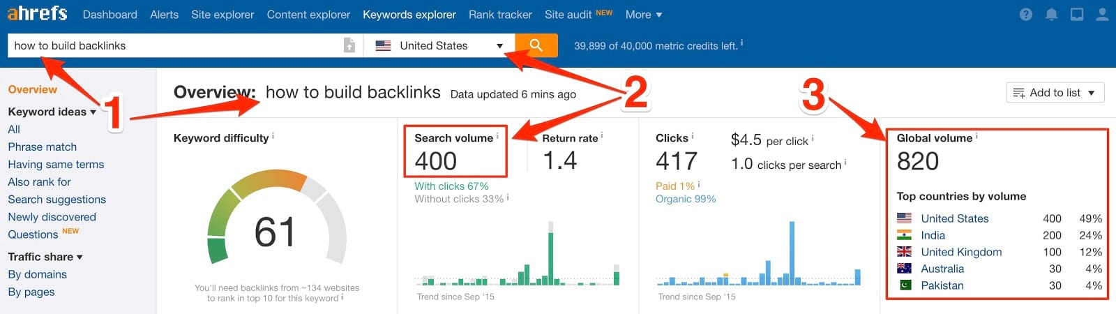 Keywords for how to build backlinks