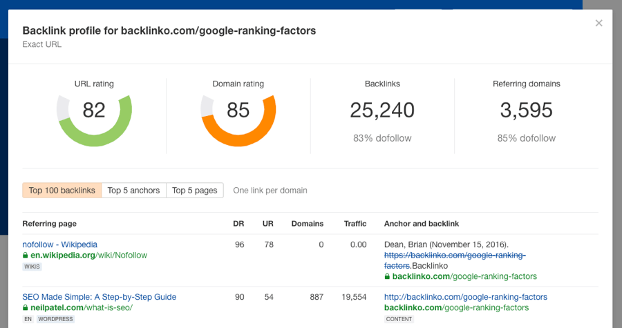 ahrefs free backlink checker 1