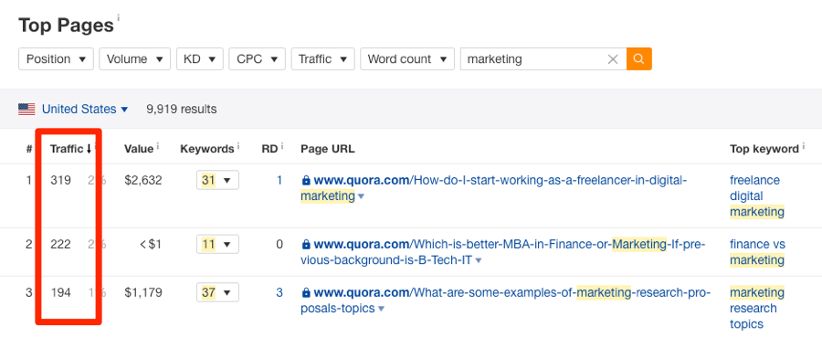 quora top pages