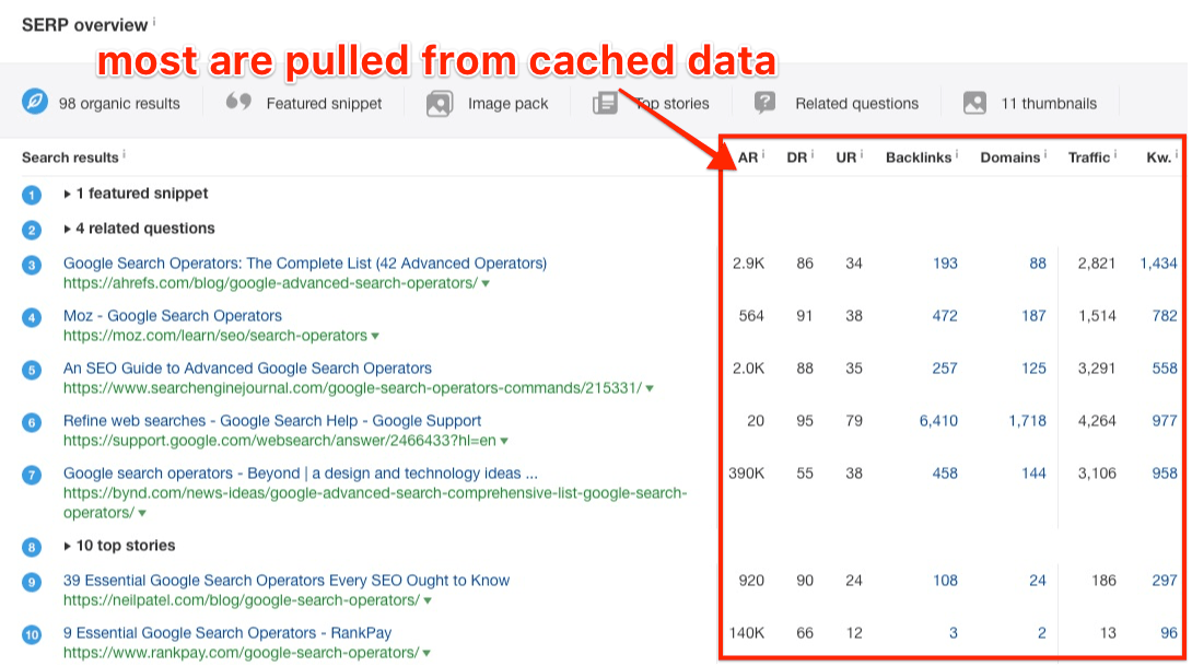 serp overview cached