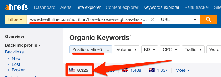 top 5 ranking 8k keywords