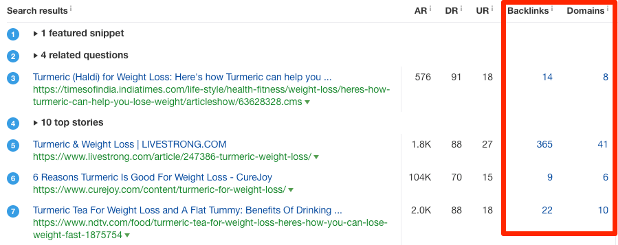 turmuric weight loss serp overview