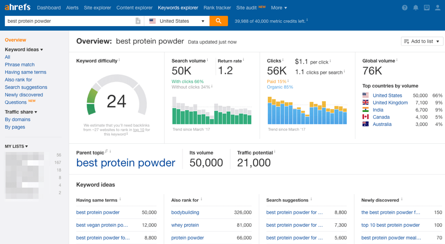 ahrefs keywords explorer 1