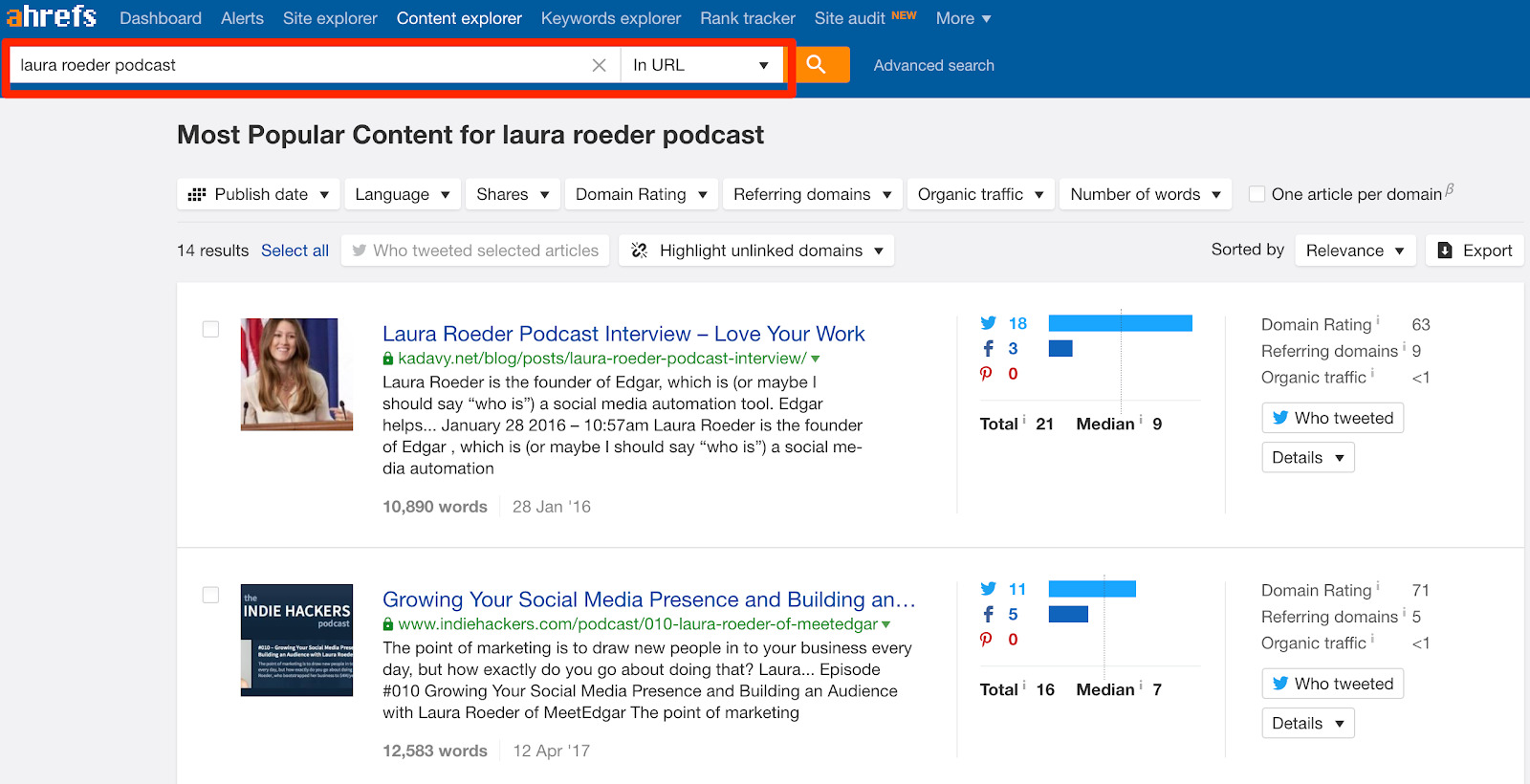 Laura Roeder Podcast Best Articles
