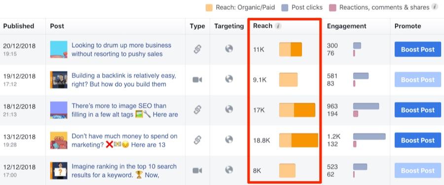 organico raggiungere facebook