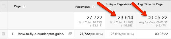 Why SEO Is Important: 5 Undeniable Facts with Case Studies uavcoach quadcopter google analytics