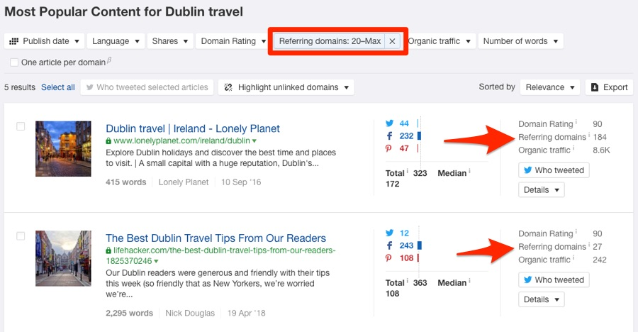 dublin travel guide links