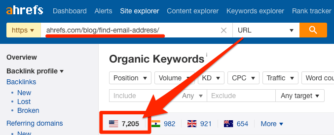 keyword rankings find email address
