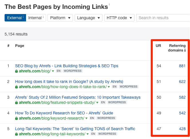 best by links ahrefs blog 1