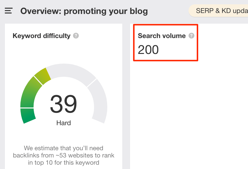 search volume for promoting your blog