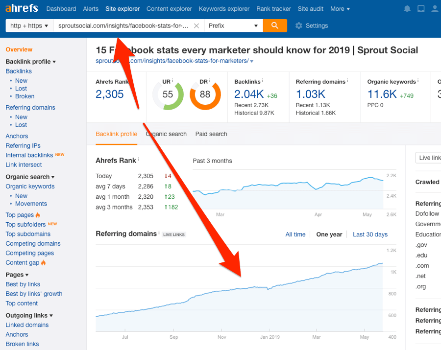 "link growth ahrefs"" srcset=""https://ahrefs.com/blog/wp-content/uploads/2019/06/link-growth-ahrefs.png 900w, https://ahrefs.com/blog/wp-content/uploads/2019/06/link-growth-ahrefs-768x610.png 768w, https://ahrefs.com/blog/wp-content/uploads/2019/06/link-growth-ahrefs-535x425.png 535w"" sizes=""(max-width: 900px) 100vw, 900px"