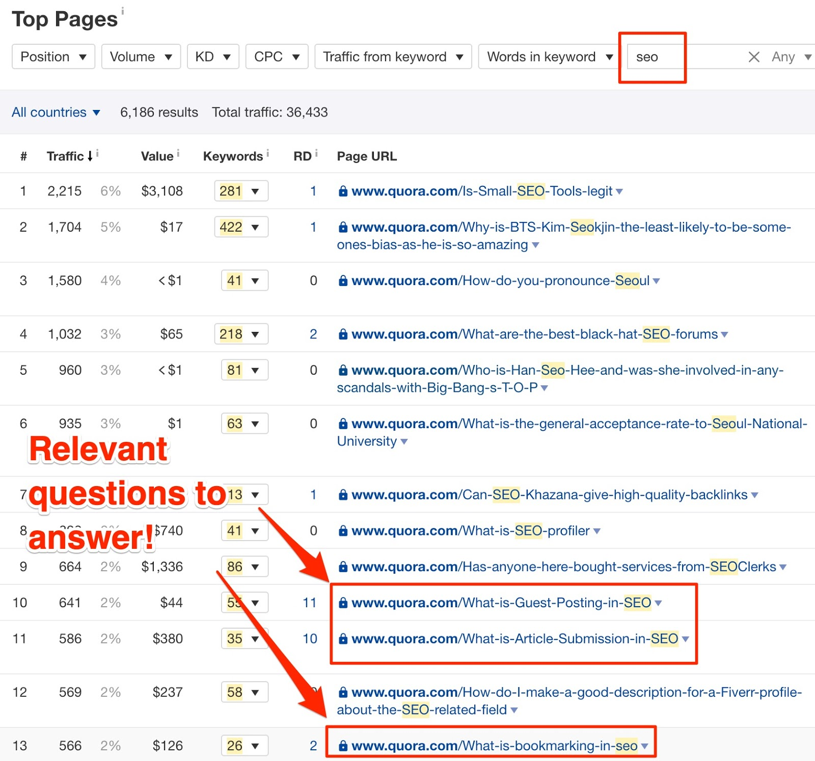 quora top pages 3