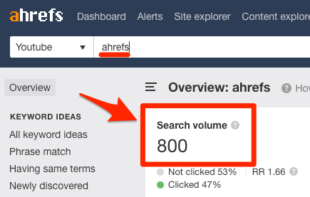 ahrefs searches youtube