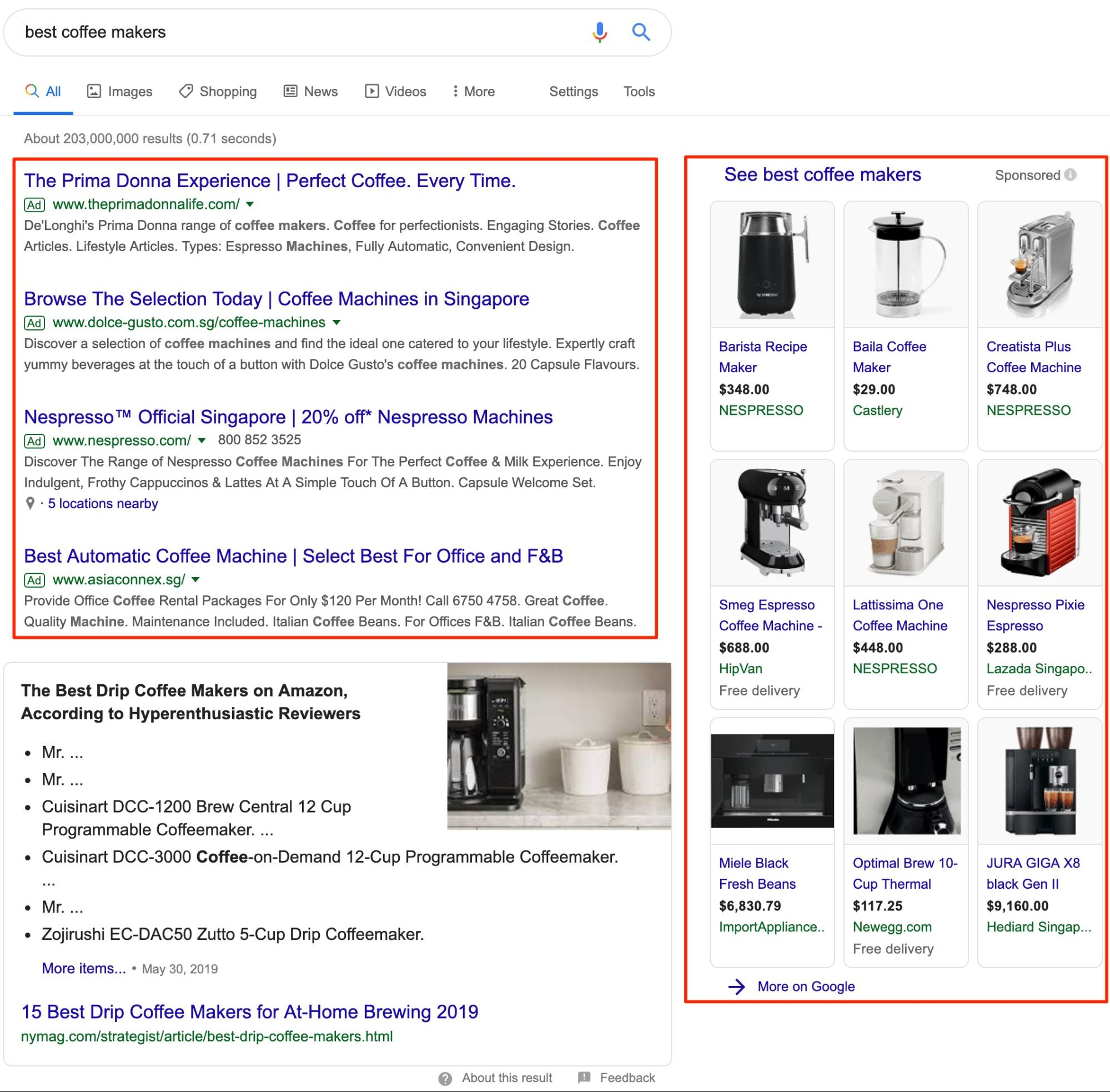 PPC zadetki na Google iskalniku - Spletnik blog