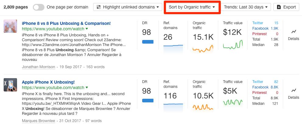 organic traffic content explorer