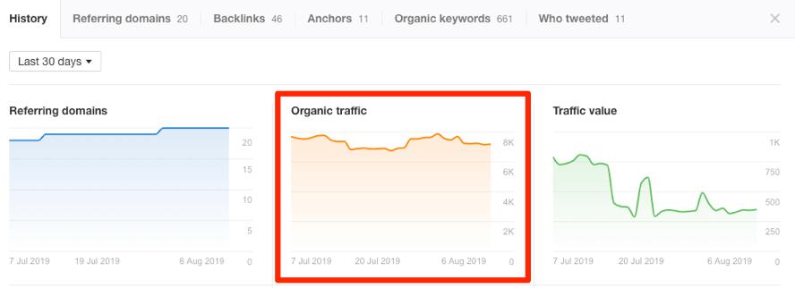 traffic content explorer details