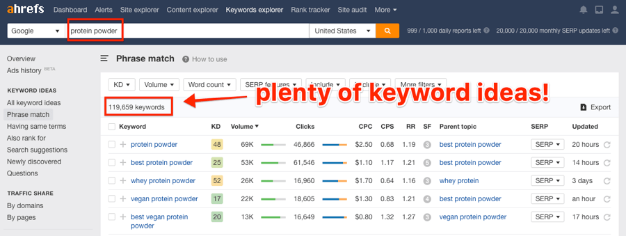 keyword ideas ahrefs 1