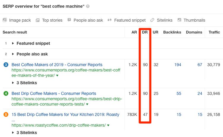 """mixte dr serp 1 """"srcset ="""" https://ahrefs.com/blog/wp-content/uploads/2019/10/mixed-dr-serp-1.png 752w, https://ahrefs.com/blog/wp -content / uploads / 2019/10 / mixed-dr-serp-1-680x418.png 680w """"tailles ="""" (largeur maximale: 752px) 100vw, 752px"""