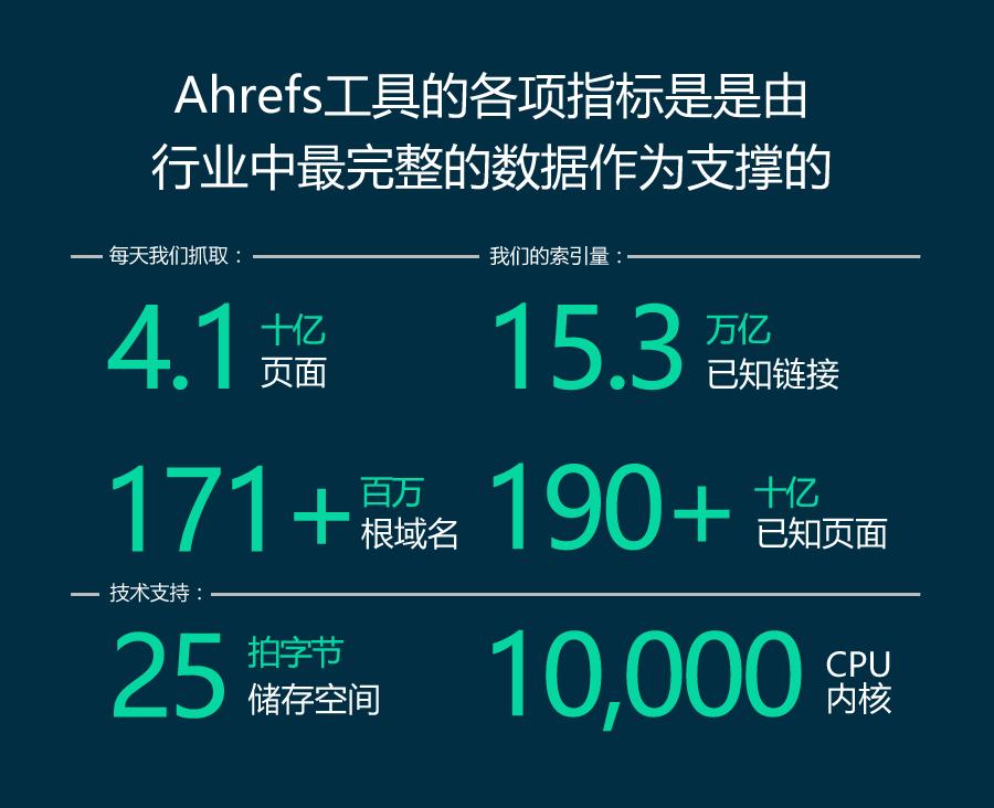 ahrefs statistics dark 1
