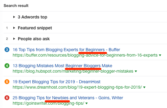 blogging tips serp beginners