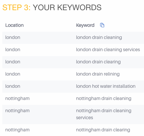 location keywords