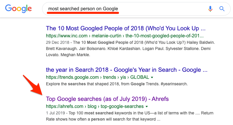 most searched person on google serp