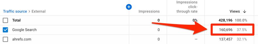 trafic de recherche google youtube 1