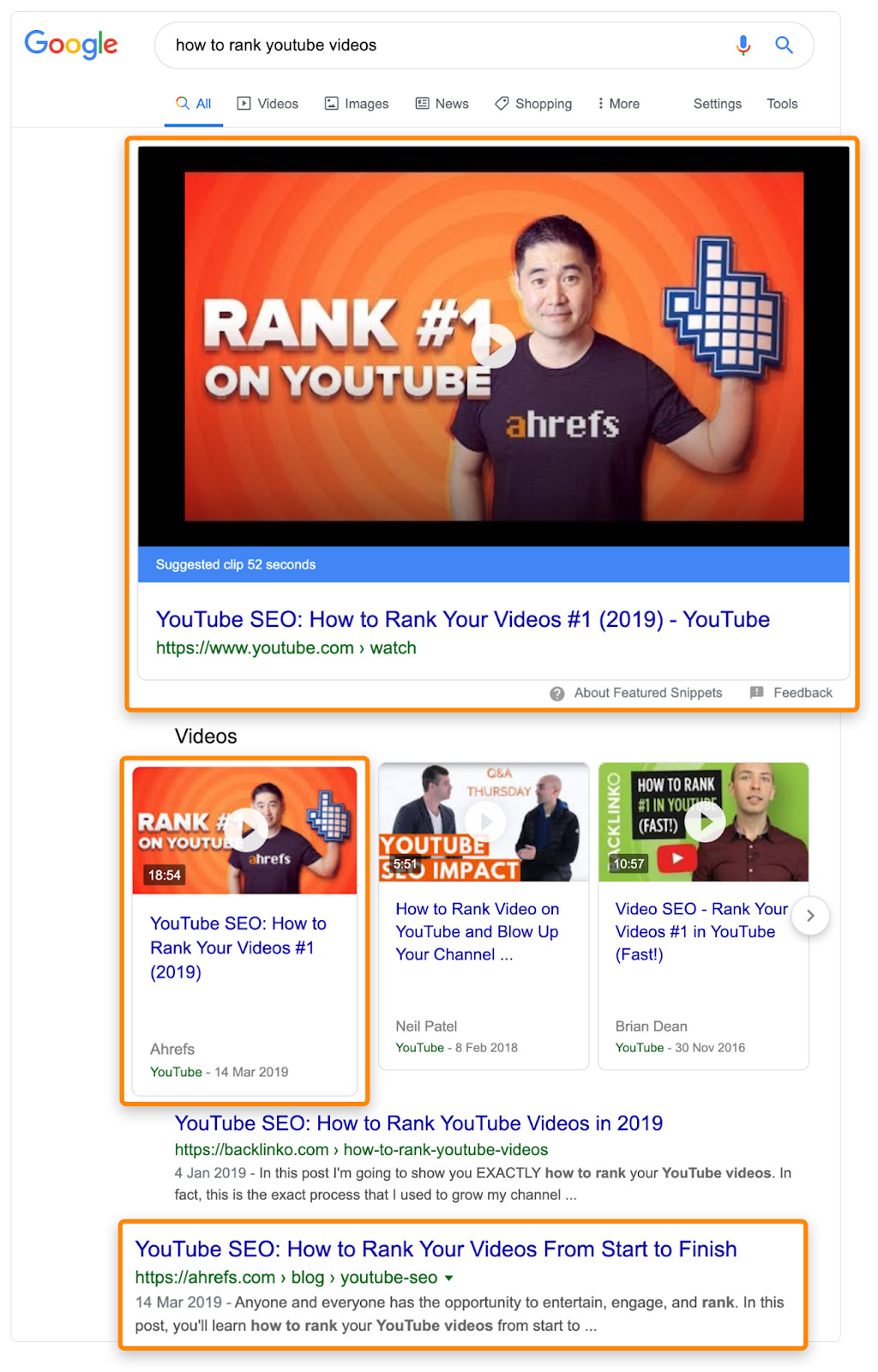 13 ahrefs rankings
