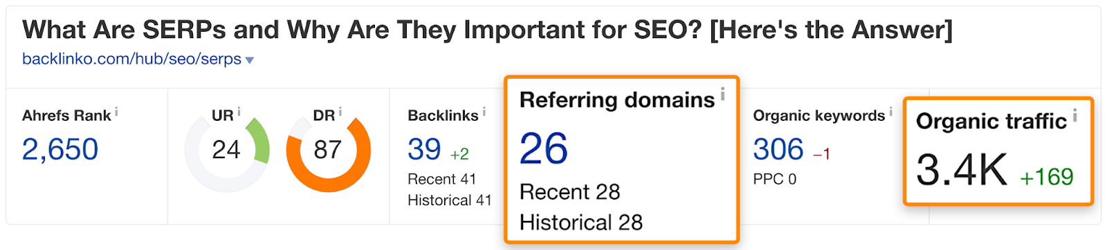 9 competitor serp features 1