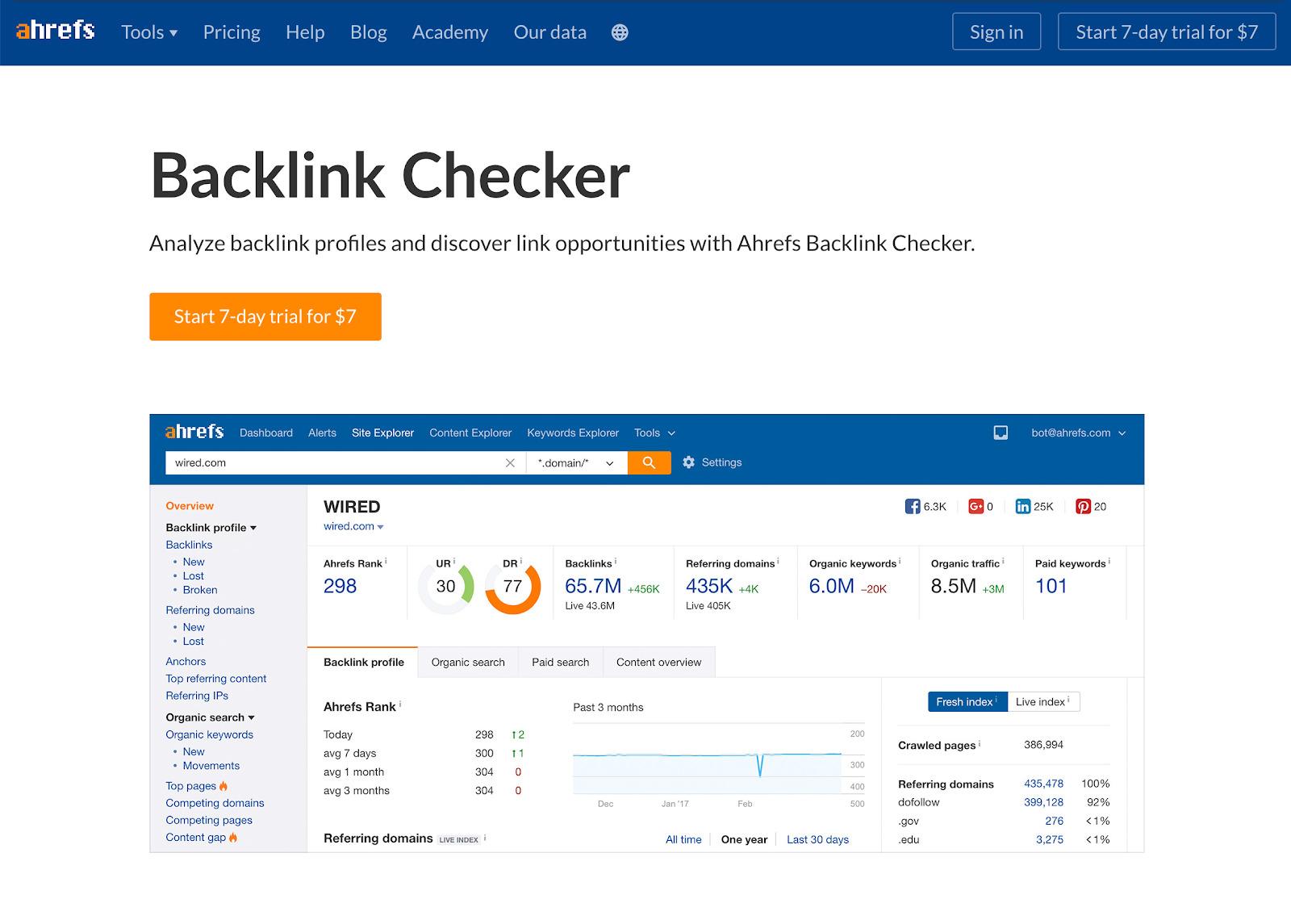 ahrefs free backlink checker old 1