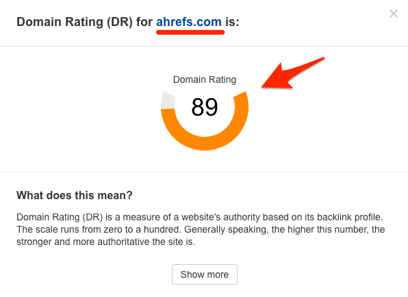 website authority ahrefs