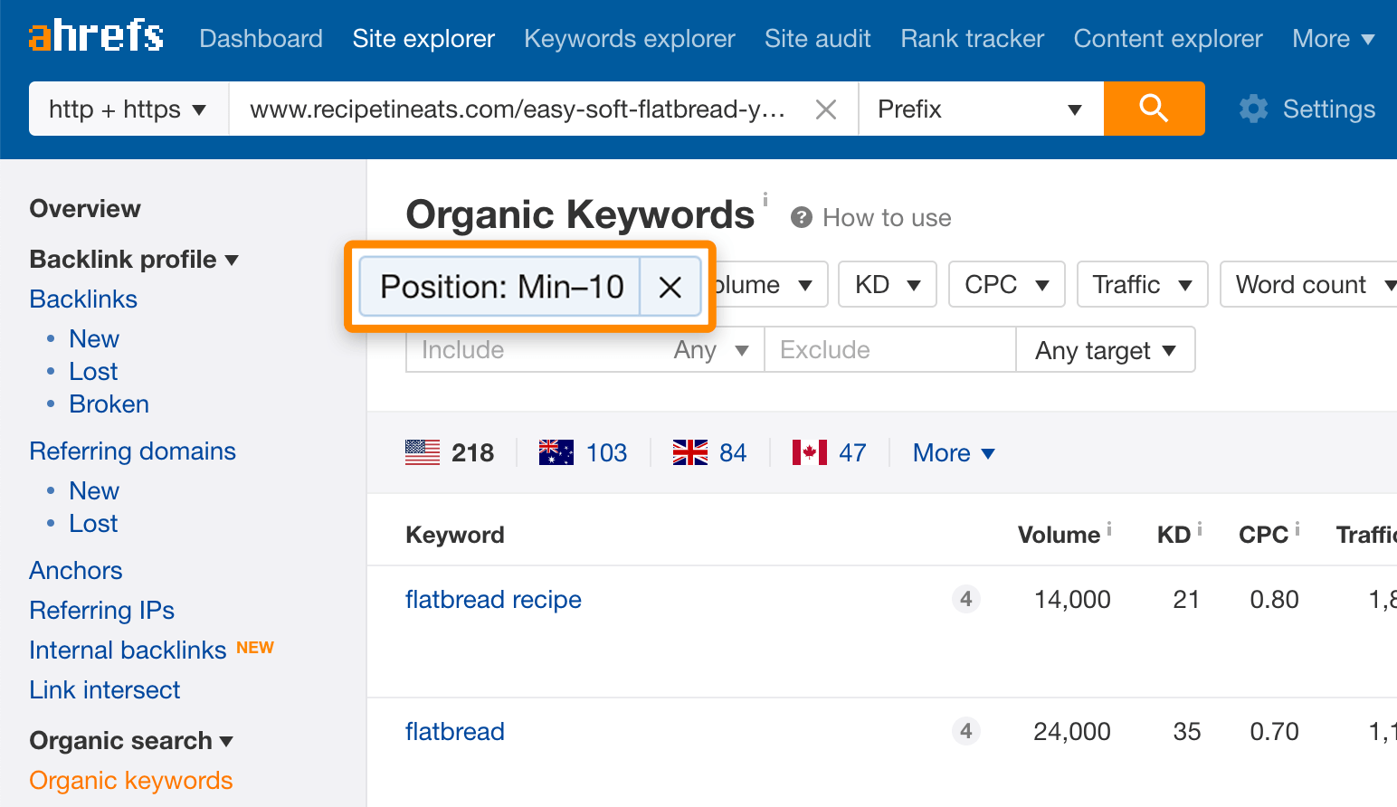 16 organic keywords position 10
