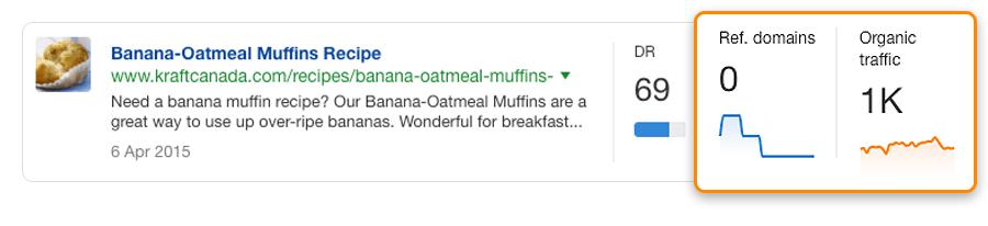banana oatmeal cookies traffic 1