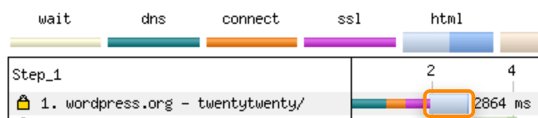 3 downloading html 3