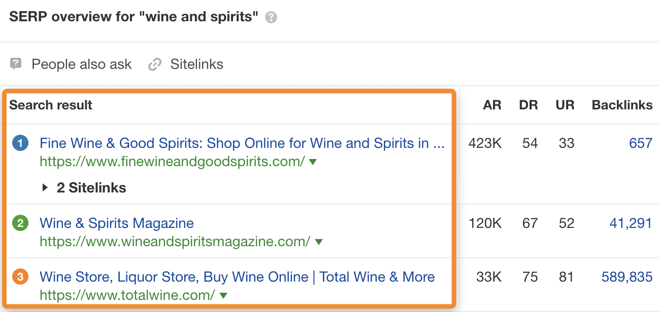 SERP for 'wine and spirits'